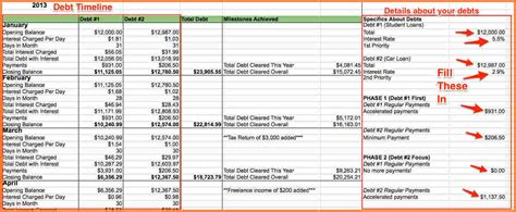 debt payoff spreadsheet template excel spreadsheets group