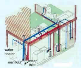 pex plumbing system using a distribution manifold with