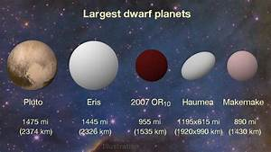 2007 OR10 Needs A Name. We Suggest Dwarfplanet ...