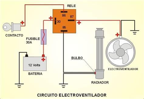 solucionado para que es la resistencia electroventilador yoreparo