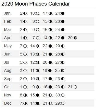lunar calendar calendar