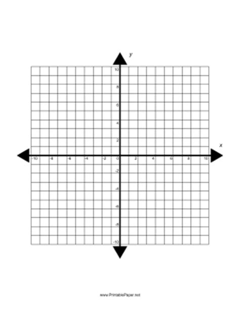 Printable Four Quadrant Cartesian Grid Large