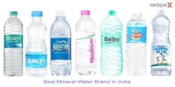 Best Mineral Water Bra...