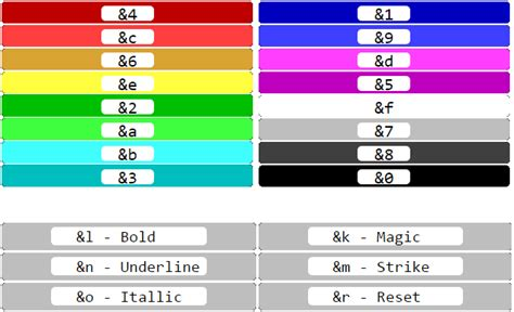 minecraft color ids how to type in color minecraft 1 7 4 coloring page