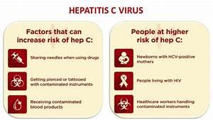 Hepatits B & C... Hepatitis C Symptoms