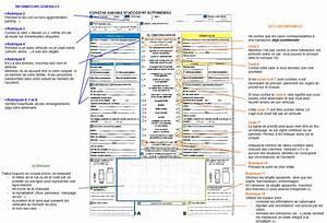 Declaration De Sinistre Auto : que faire en cas de sinistre auto j 39 ai un sinistre cmma ~ Gottalentnigeria.com Avis de Voitures