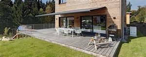 Sonnenschutz Fr Garten Terrasse Balkon Inspiration