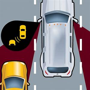What Your Blind Spot Warning System Does