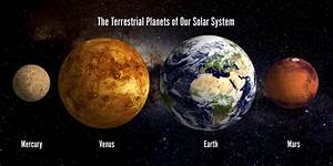 The Terrestrial Planets of our Solar System 3D Postcard ...