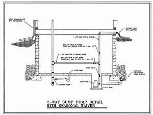 Sump Pump Design Plans