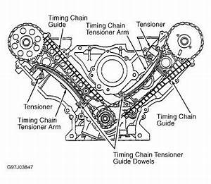 Timing Chain Marks  The Vehicle Cam In With A Bad Engine
