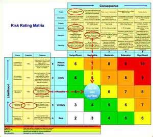 Risk Management Templates In Excel Excel Risk Assessment Template Business Risk Assessment Template Excel Jpg 1004 900
