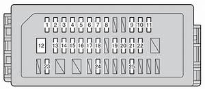 Toyoto Verso S  2014  - Fuse Box Diagram
