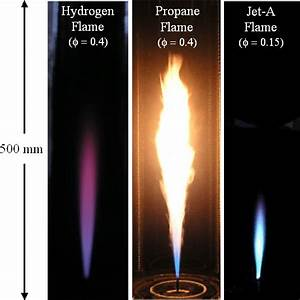 Photographs Of The Hydrogen Flame  The Propane Flame  And The Jet