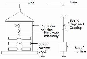 value type lightning arrester a diagram b simplified With lightning surge protection sp2502l series block diagram electronic