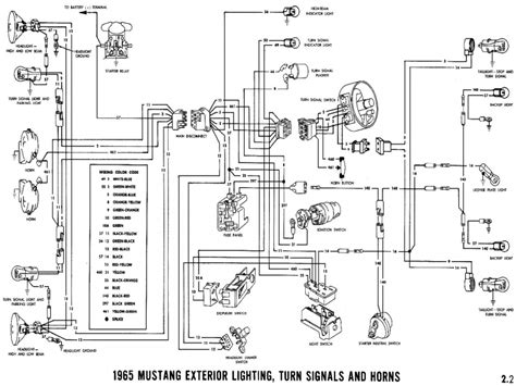 turn signal wiring diagram on a 65 mustang wiring