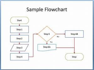 U6d41 U7a0b U5716 Flow Chart  -  U5b89 U745f U4f9b U61c9 U93c8 U53ca U7269 U6d41 U904b U7c4c U7ba1 U7406 U5c08 U6709 U540d U8a5e