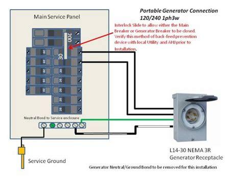 Generator Twist Lock Question Doityourself Community