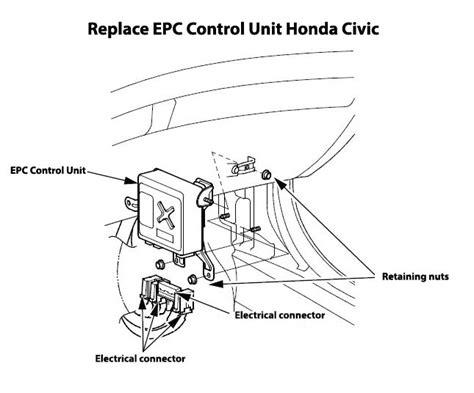 Honda Steering Feels Heavy Code Ricks Free