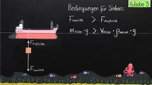 Auftriebskraft Berechnen Beispiel : auftrieb in fl ssigkeiten und gasen physik online lernen ~ Themetempest.com Abrechnung