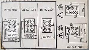 Ikea Backofen Anschließen : wie finde ich heraus welche der drei phasenanschl sse meines herdes den backofen mit strom ~ Watch28wear.com Haus und Dekorationen