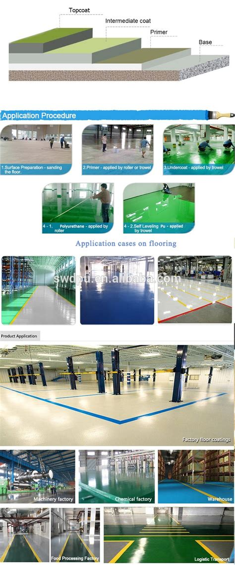 two component spray coating polyurea manufacturers buy