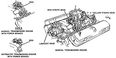 Chilton Wiring Diagram For 1967 Chevy Caprice by I Am Looking For A Diagram Showing How To Route The Vacuum
