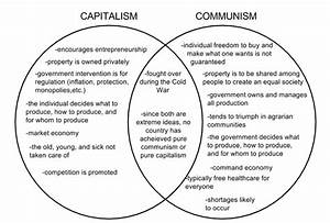 The Difference - Capitalism vs. communism