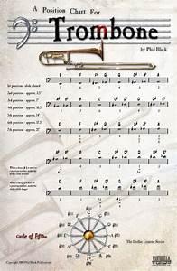 Tenor Saxophone Chart Charts Trombone 72 Dpi Music Pinterest
