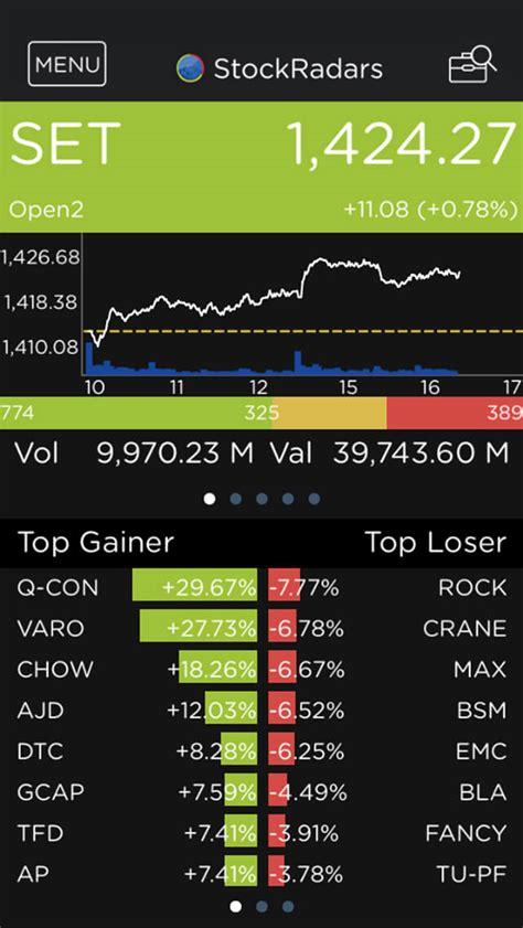 StockRadars | investing made simple