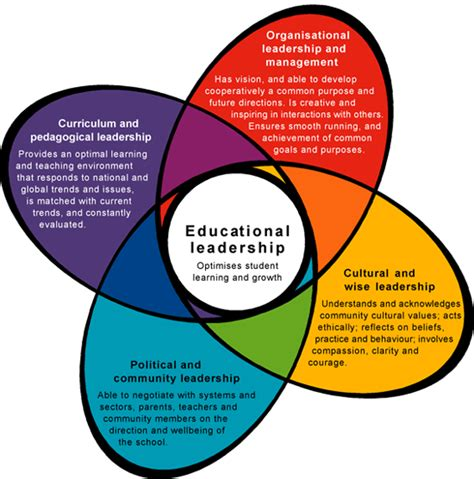schoolleadershipgif