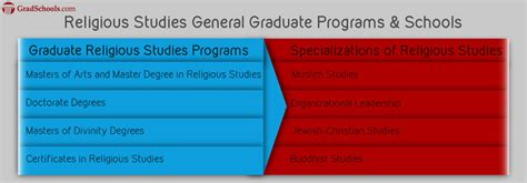 Religious Studies Graduate Programs & Grad Schools In Japan. Clear Acrylic Brochure Holders. Credit Repair Specialist Sober Living Seattle. National Association For School Psychologists. Residential House For Sale Faux Garage Doors. Colorado Architecture Schools. Laptop Rental San Francisco El Paso Tx Loans. Springfield Bankruptcy Lawyer. University Of Maryland Transfer Credits