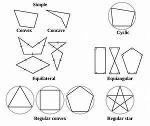 What Is A Polygon   Definition  Types  Formulas  Videos