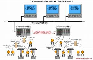 Distributed Control System Architecture For Profibus Field