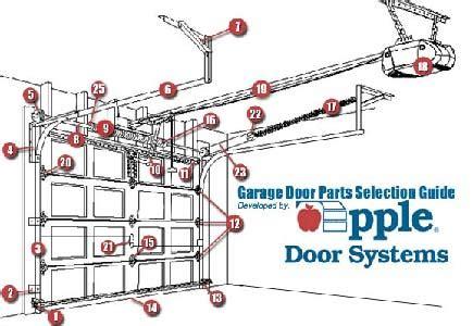 garage door parts supply door parts stationary panel clip quot quot sc quot 1 quot th quot 210