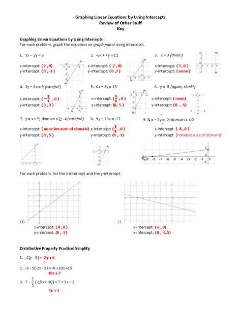 slope intercept form practice worksheet practice slope intercept form rcnschool