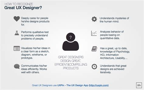 how to become a ux designer how to recognize great ux designer
