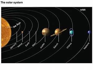 solar-system noun - Definition, pictures, pronunciation ...