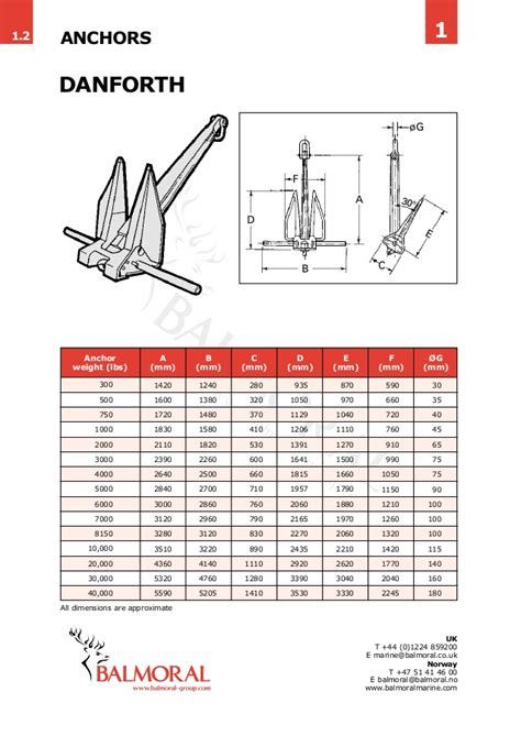 Boat Anchor Weight Chart by Danforth Anchor Size Chart In Depth About The Hurricane