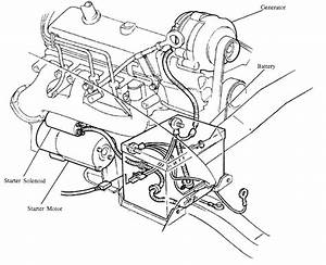 For A 93 Chevy Cavalier Wiring Diagram Html