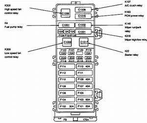 2001 ford taurus fuse box fuse box and wiring diagram for Ford taurus wiring diagram moreover 2001 ford taurus wiring diagram as