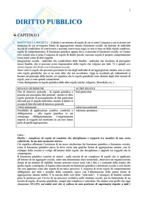 dispensa diritto pubblico nozioni corso appunti di diritto pubblico