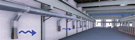 Расчет мощности котла для складских и производственных помещений . строительство складов в спб