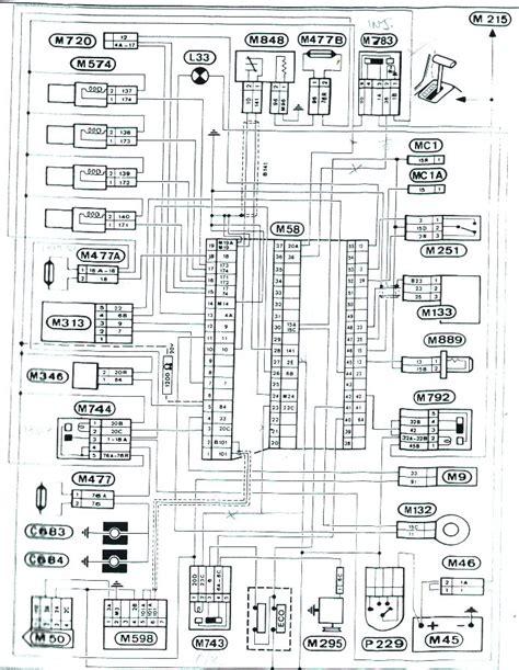 Peugeot 505 Wiring Diagram by Peugeot 205 1 9 Gti Wiring Diagram Wiring Diagram