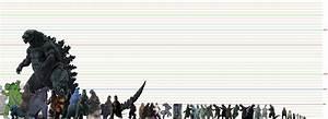 All Encompassing Godzilla Thread   Page 383   TFW2005 ...