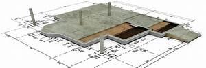 Feuchtigkeitssperre Auf Bodenplatte : die fundamentarten im berblick ratgeber ~ Lizthompson.info Haus und Dekorationen