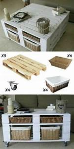 Fabriquer Une Table Basse En Palette : table basse palette diy pas ch re ~ Melissatoandfro.com Idées de Décoration