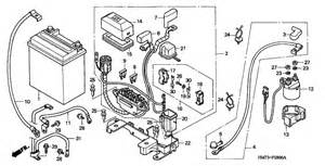 similiar 1999 honda foreman wiring diagram keywords honda foreman 450 wiring diagram together honda wiring diagram