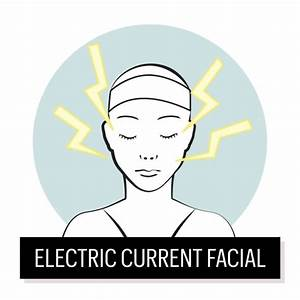 Your Guide To Every Facial And Why You Need It