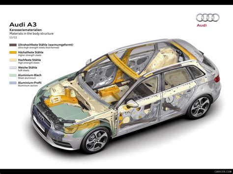 2013 Audi A3 Sportback S Line Body Structure Materials